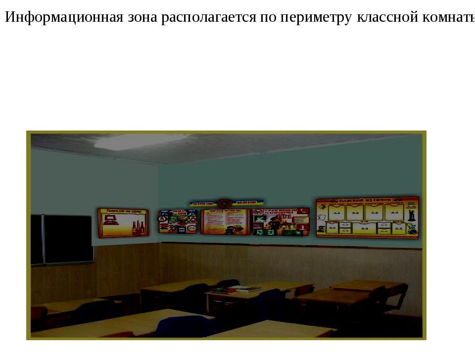 Информационная зона располагается по периметру классной комнаты и обычно пред...
