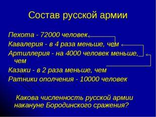 Состав русской армии Пехота - 72000 человек Кавалерия - в 4 раза меньше, чем