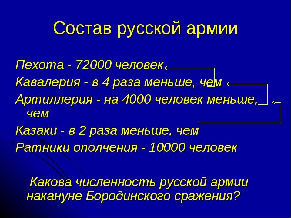 Состав русской армии Пехота - 72000 человек Кавалерия - в 4 раза меньше, чем...