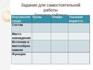 Задание для самостоятельной работы Заполни таблицу Внутренняя среда Кровь Лим