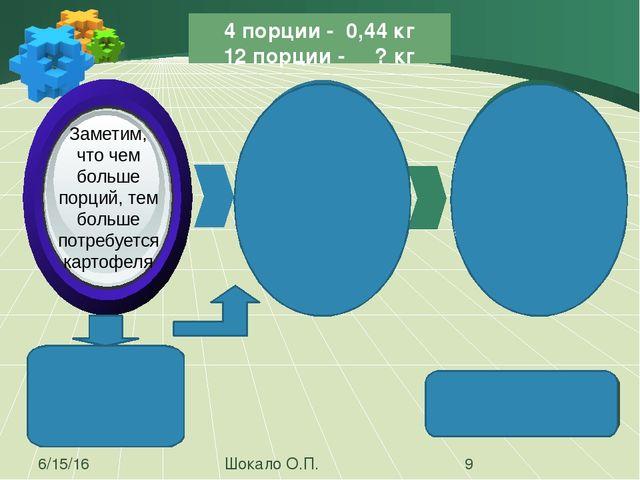 Основное свойство пропорции крайние члены пропорции а : в = с : d средние чле...