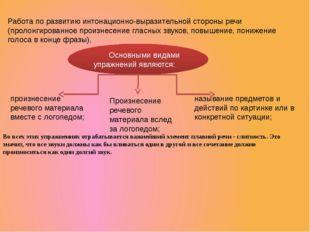 Работа по развитию интонационно-выразительной стороны речи (пролонгированное