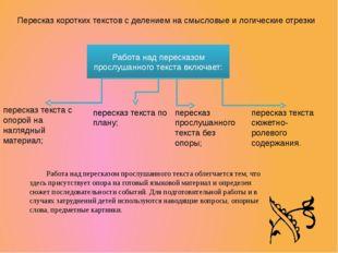 Пересказ коротких текстов с делением на смысловые и логические отрезки Работа