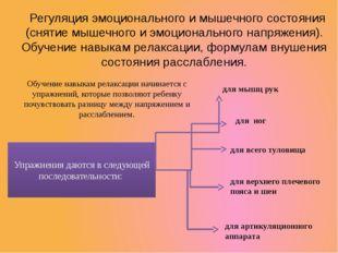 Регуляция эмоционального и мышечного состояния (снятие мышечного и эмоционал