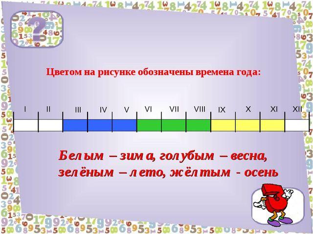 I II III IV V VI VII VIII IX X XI XII Цветом на рисунке обозначены времена го...