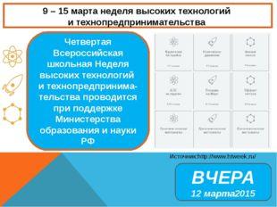 9 – 15 марта неделя высоких технологий и технопредпринимательства Четвертая В