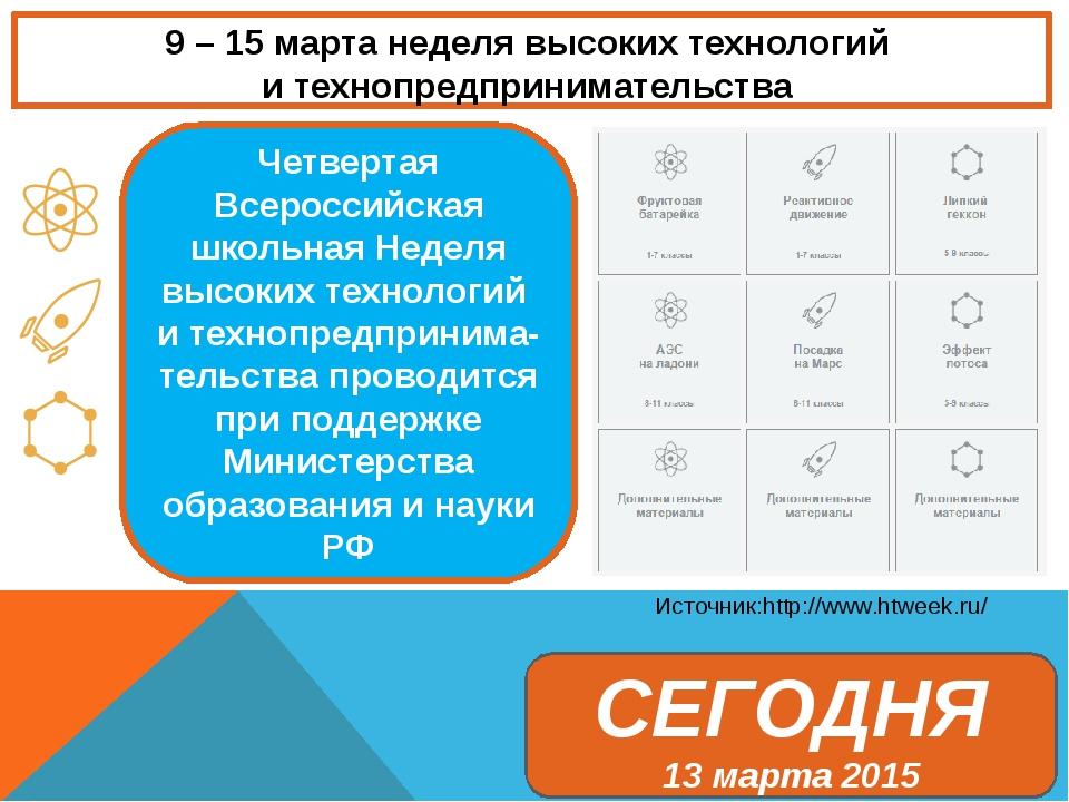 9 – 15 марта неделя высоких технологий и технопредпринимательства Четвертая В...