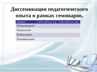 Диссеминация педагогического опыта в рамках семинаров, конференций Уровень 20