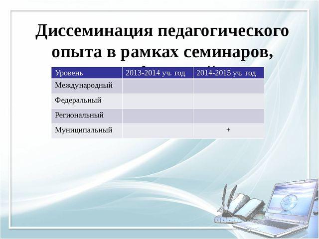 Диссеминация педагогического опыта в рамках семинаров, конференций Уровень 20...