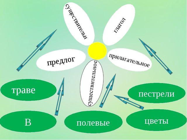 существительное предлог глагол прилагательное пестрели цветы В полевые траве