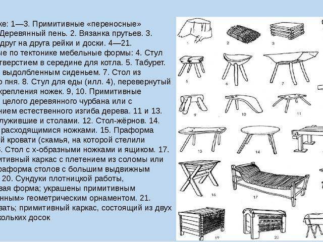 Рисунок ниже: 1—3. Примитивные «переносные» сиденья: 1. Деревянный пень. 2. В...