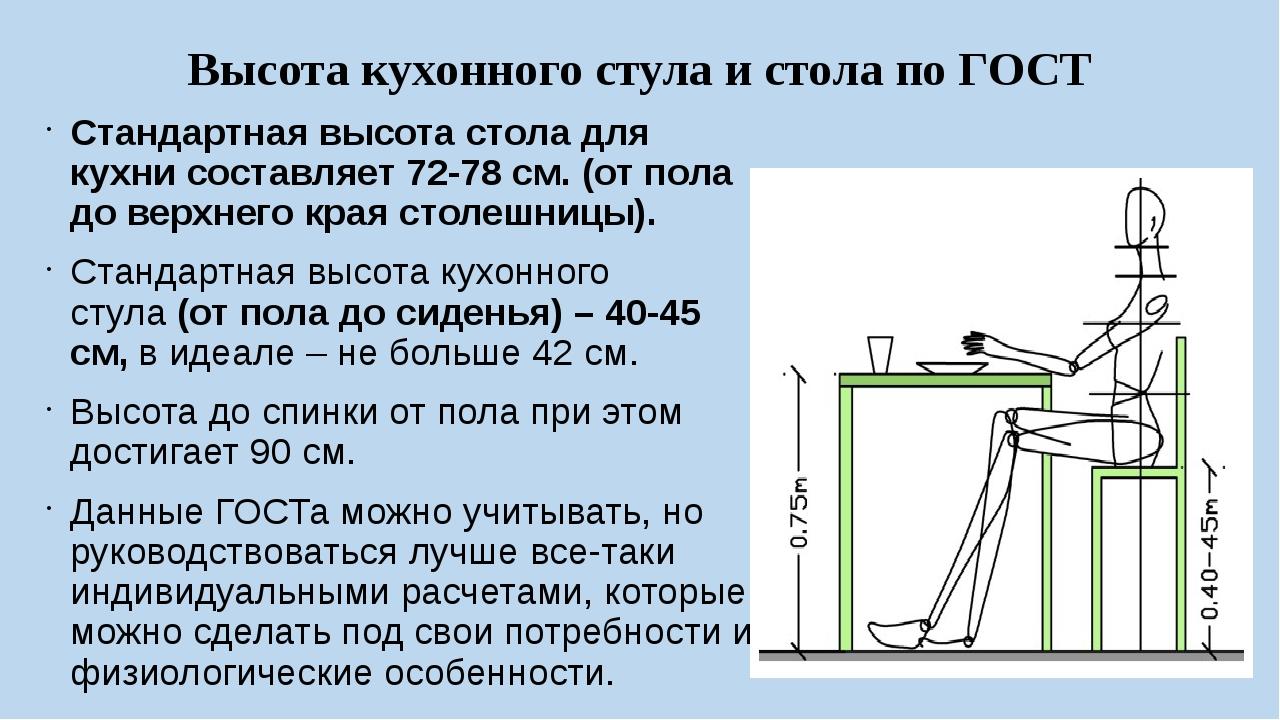 Высота кухонного стула и стола по ГОСТ Стандартная высота стола для кухни сос...