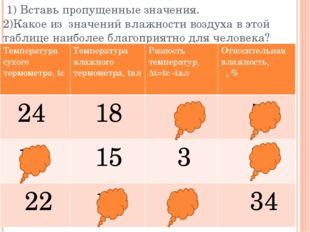 1) Вставь пропущенные значения. 2)Какое из значений влажности воздуха в этой