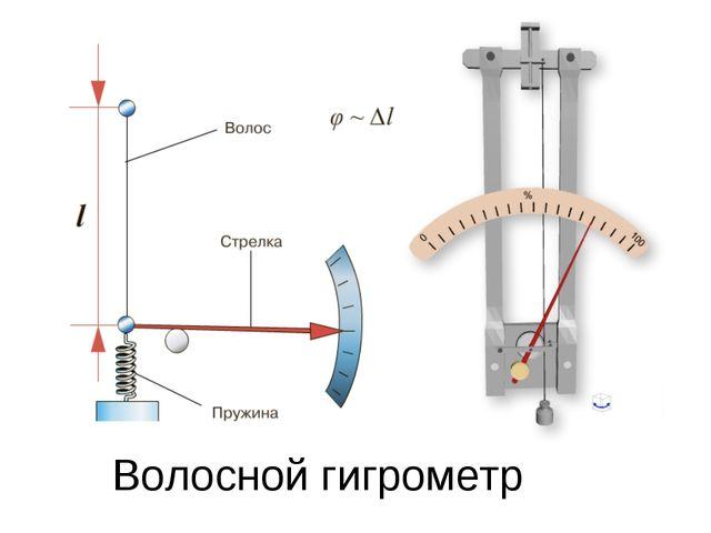 Приборы для измерения влажности воздуха гигрометры психрометр волосной конде...
