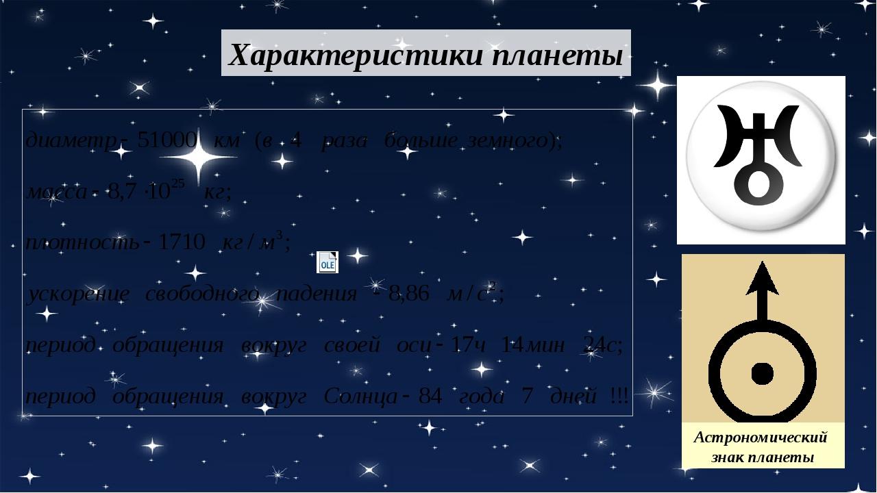 Характеристики планеты Астрономический знак планеты