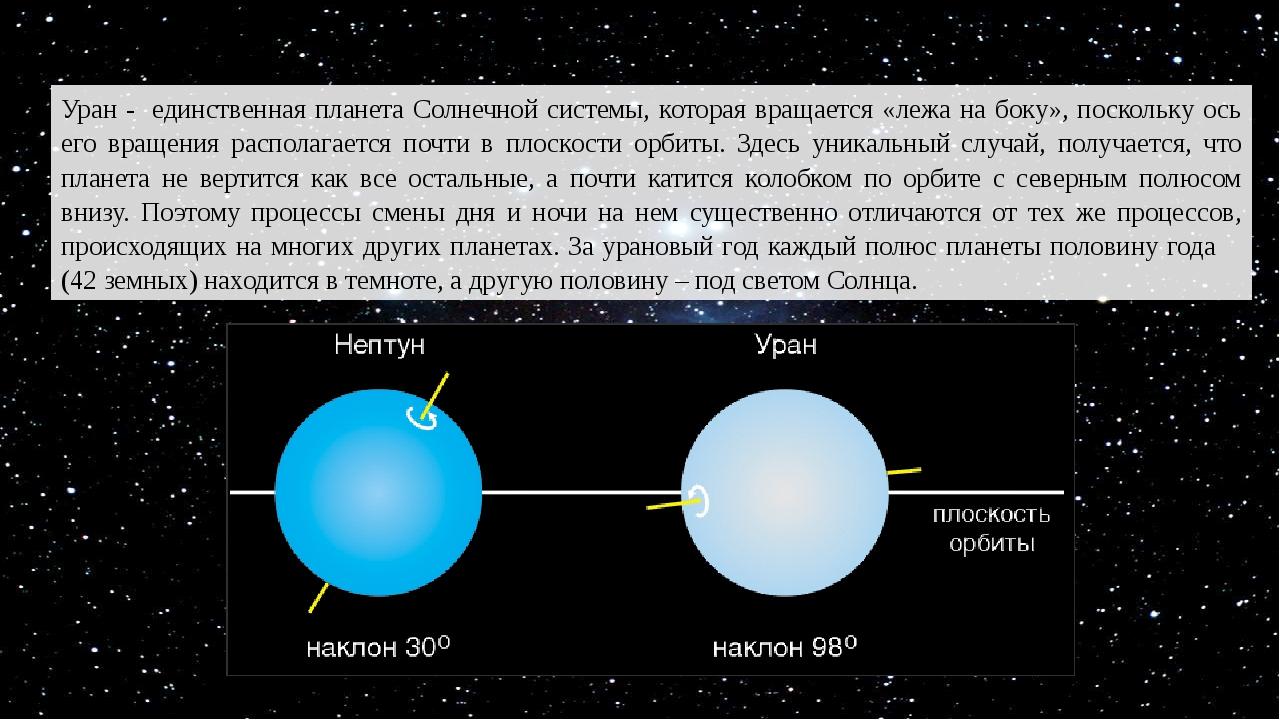 Уран - единственная планета Солнечной системы, которая вращается «лежа на бок...