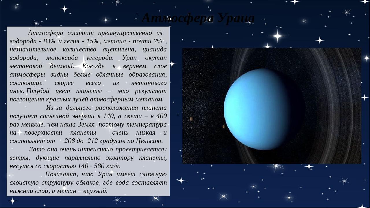 Атмосфера Урана  Атмосфера состоит преимущественно из водорода - 83% и гелия...