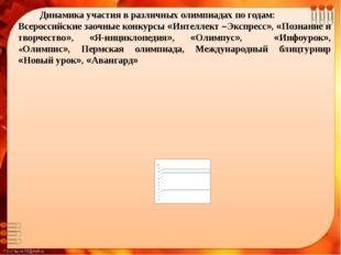 Динамика участия в различных олимпиадах по годам: Всероссийские заочные конк