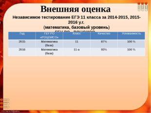 Независимое тестирование ЕГЭ 11 класса за 2014-2015, 2015-2016 у.г. (математи