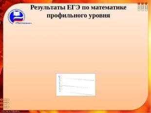 Результаты ЕГЭ по математике профильного уровня