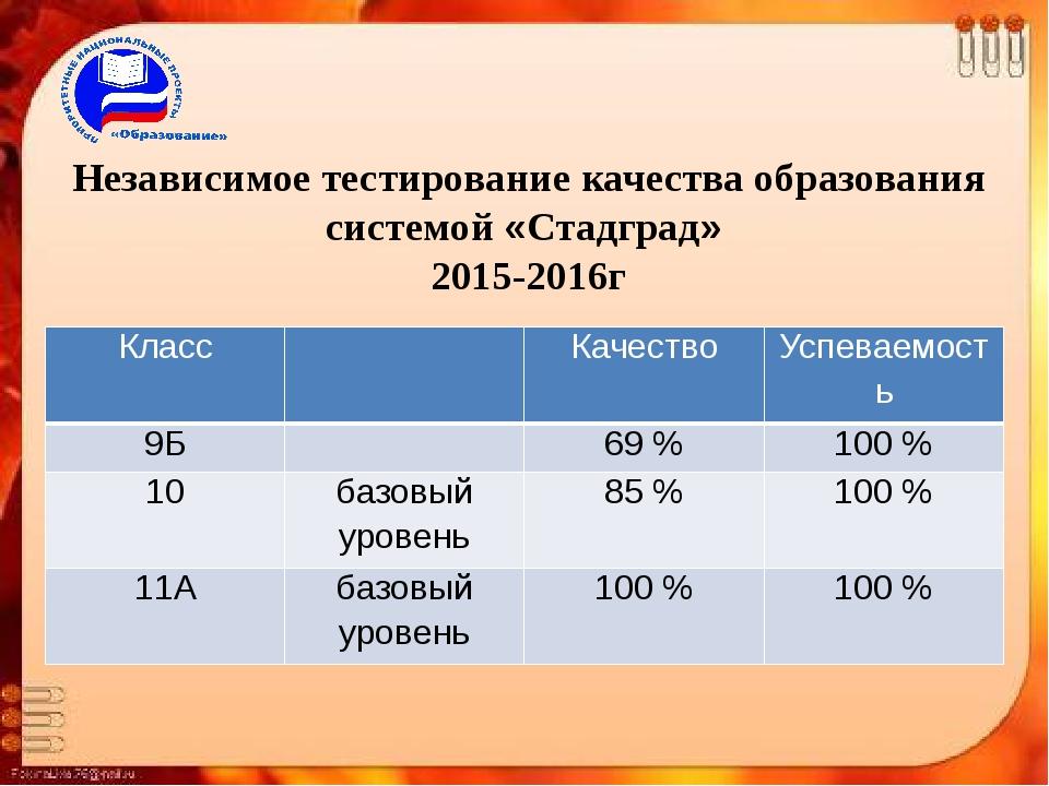 Независимое тестирование качества образования системой «Стадград» 2015-2016г...