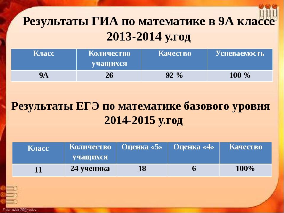 Результаты ГИА по математике в 9А классе 2013-2014 у.год Результаты ЕГЭ по ма...