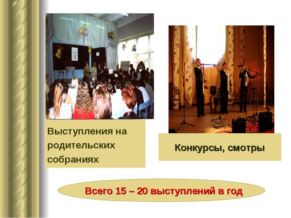 Выступления на родительских собраниях Всего 15 – 20 выступлений в год Конкур...