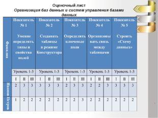 Оценочный лист Организация баз данных и систем управления базами данных