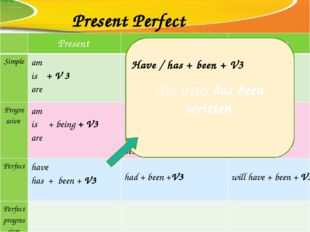 Present Perfect The letter has been written. Have / has + been + V3 Present P