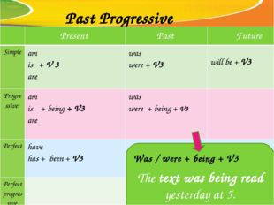 Past Progressive The text was being read yesterday at 5. Was / were + being +