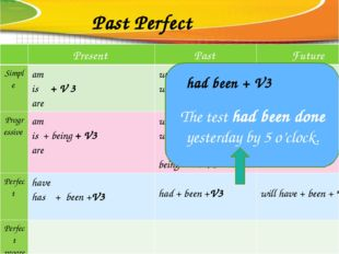Past Perfect The test had been done yesterday by 5 o'clock. had been + V3 Pre