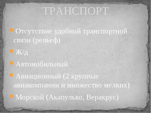 Отсутствие удобной транспортной связи (рельеф) Ж/д Автомобильный Авиационный...