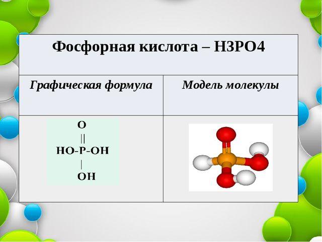 Фосфорная кислота –Н3РО4 Графическаяформула Модель молекулы