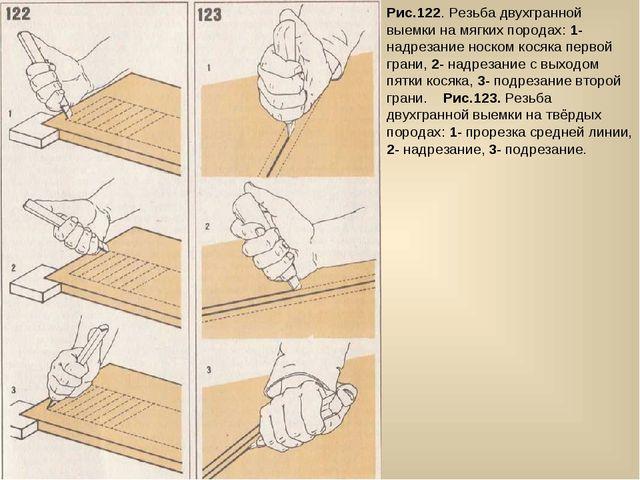 Рис.122. Резьба двухгранной выемки на мягких породах: 1- надрезание носком ко...