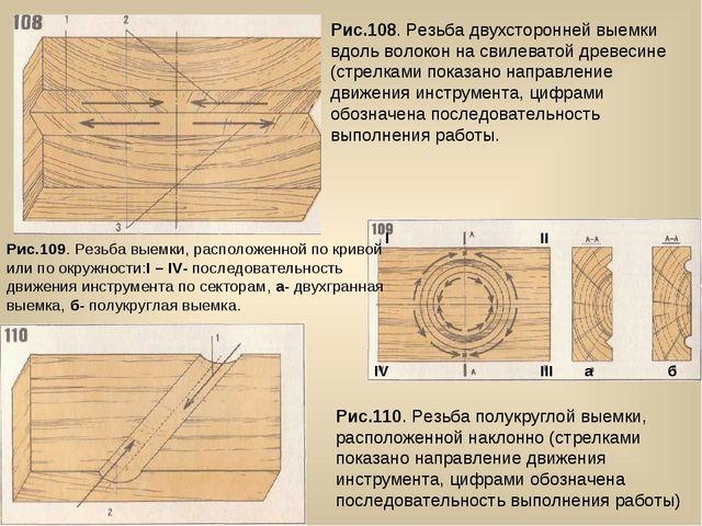 Рис.108. Резьба двухсторонней выемки вдоль волокон на свилеватой древесине (с...