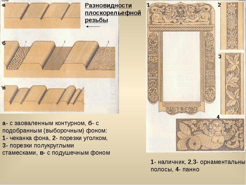 Разновидности плоскорельефной резьбы а б в а- с заоваленным контурном, б- с п...