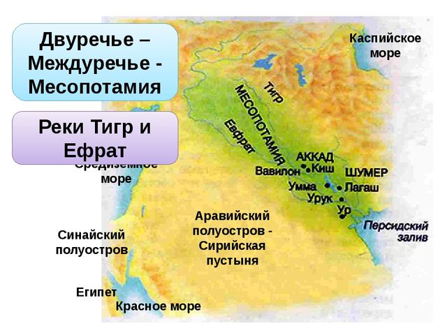 Двуречье – Междуречье - Месопотамия Аравийский полуостров - Сирийская пустын...