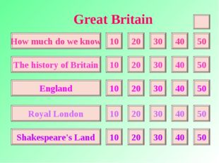 How much do we know The history of Britain England Royal London Shakespeare's