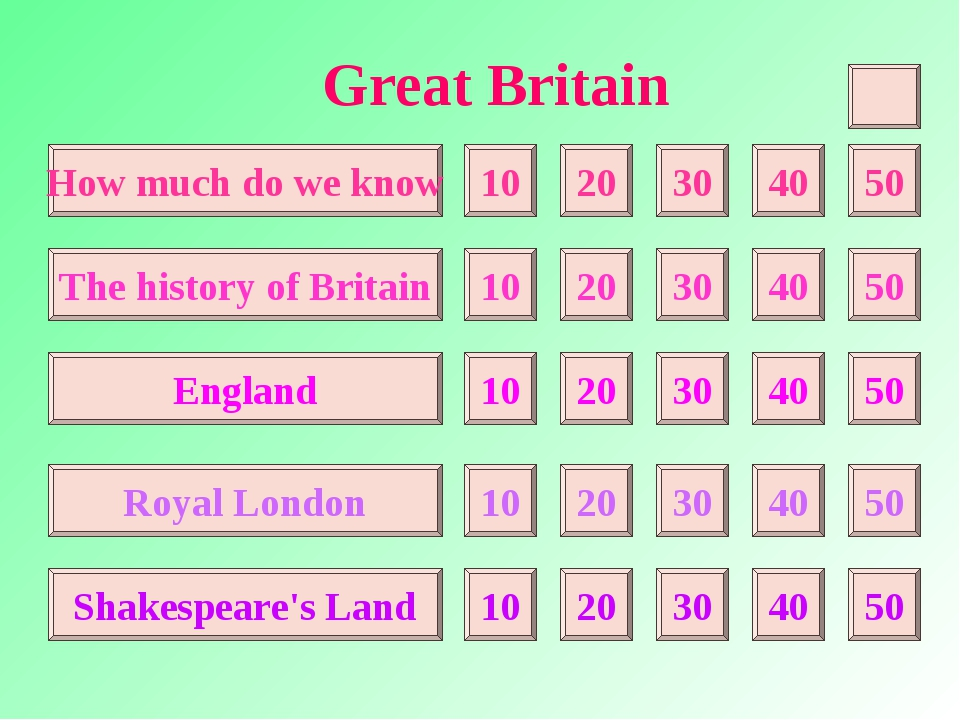 How much do we know The history of Britain England Royal London Shakespeare's...