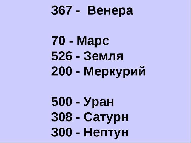 400 - Юпитер 367 - Венера 70 - Марс 526 - Земля 200 - Меркурий 500 - Уран 308...