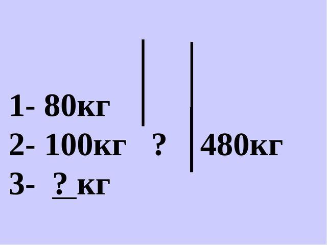 1- 80кг 2- 100кг ? 480кг 3- ? кг