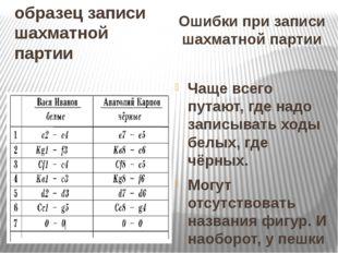 образец записи шахматной партии Ошибки при записи шахматной партии Чаще всего
