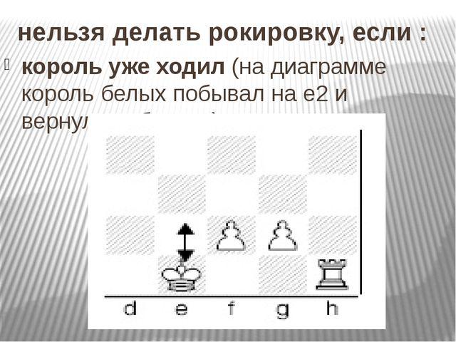 нельзя делать рокировку, если : король уже ходил(на диаграмме король белых п...