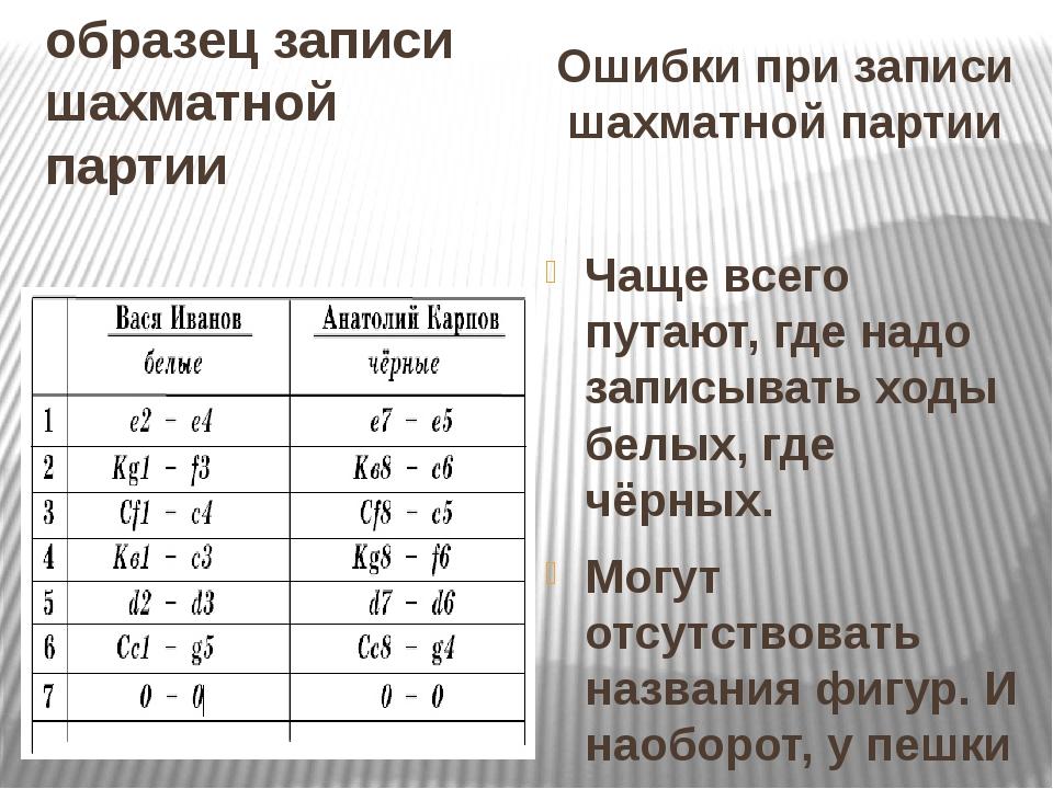 образец записи шахматной партии Ошибки при записи шахматной партии Чаще всего...