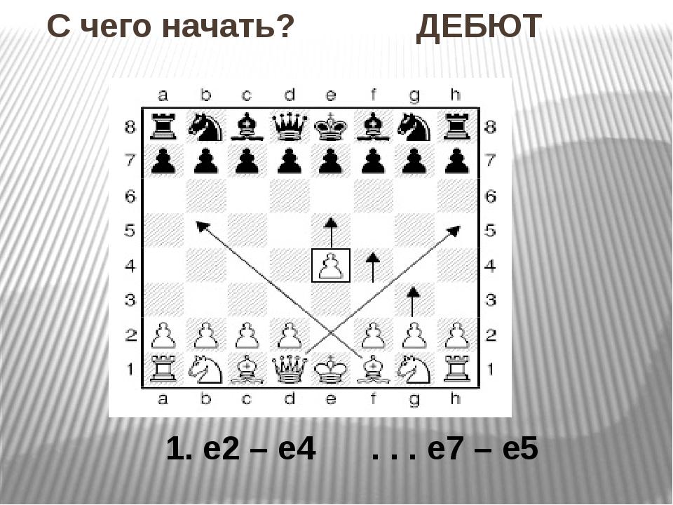 С чего начать? ДЕБЮТ 1. e2 – e4 . . . e7 – e5
