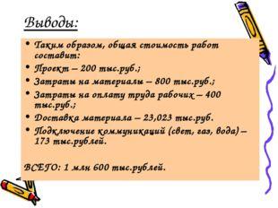 Выводы: Таким образом, общая стоимость работ составит: Проект – 200 тыс.руб.;