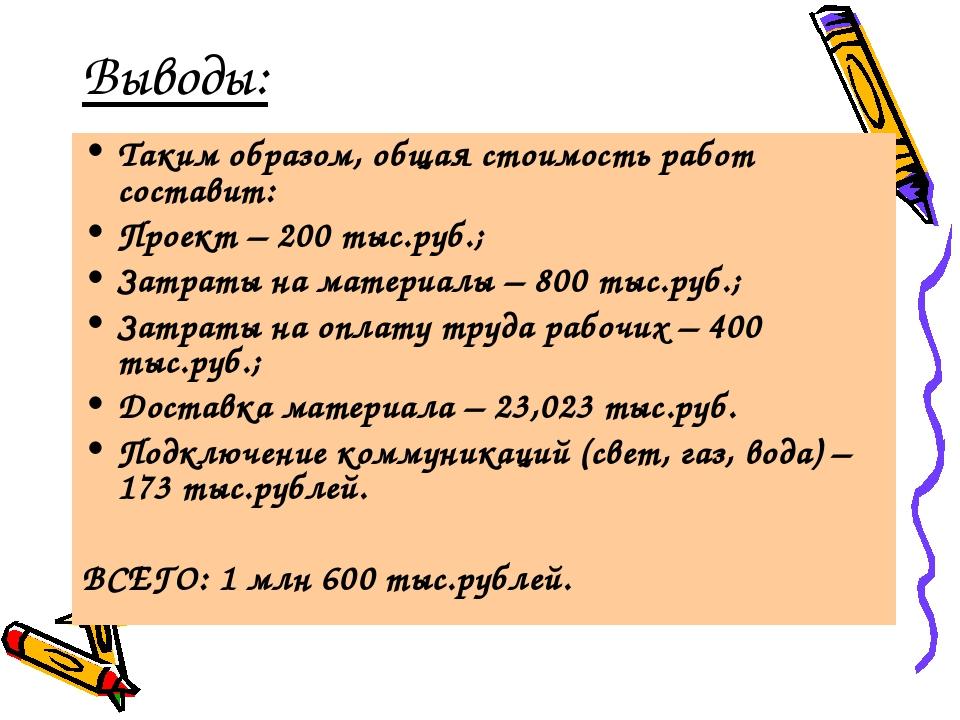 Выводы: Таким образом, общая стоимость работ составит: Проект – 200 тыс.руб.;...