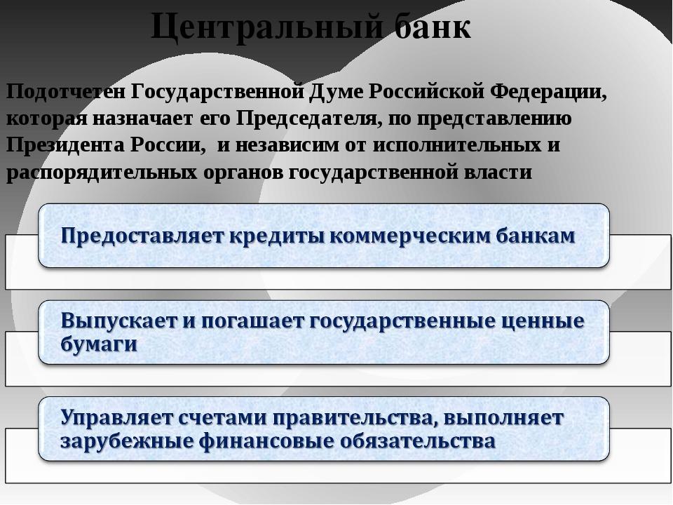 Центральный банк Подотчетен Государственной Думе Российской Федерации, котора...