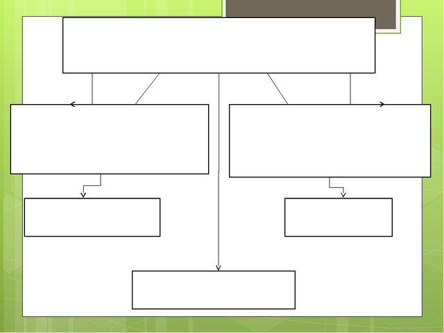 Материалы, используемые в графике Карандаши (Цветные, простые, акварельные) М...