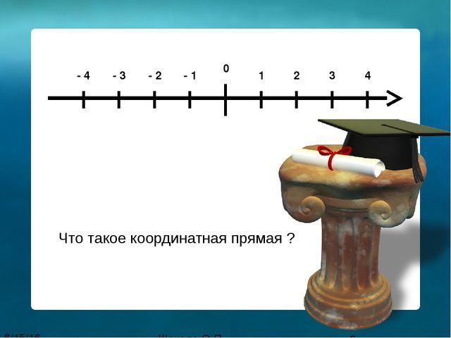 Что такое координатная прямая ? Шокало О.П. 0 1 2 3 4 - 1 - 2 - 3 - 4